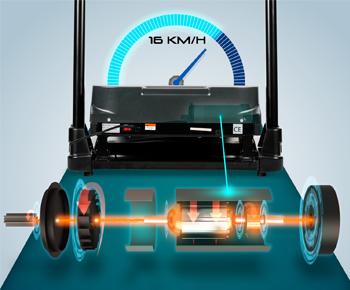 Energiesparender Laufband-Motor mit 2,25 PS und 16 Km/h