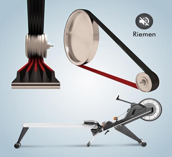 Rudergerät mit leisem Riemenantrieb
