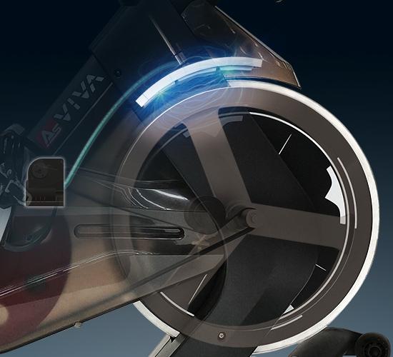 Magnet Brems- und Widerstandssystem